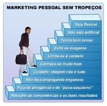 1509_marketing-pessoal